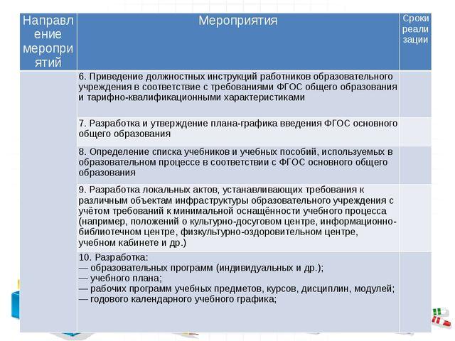 Направление мероприятий Мероприятия Сроки реализации 6.Приведение должностн...