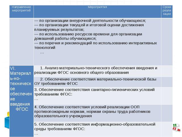 Направление мероприятий Мероприятия Сроки реализации —по организации внеуро...