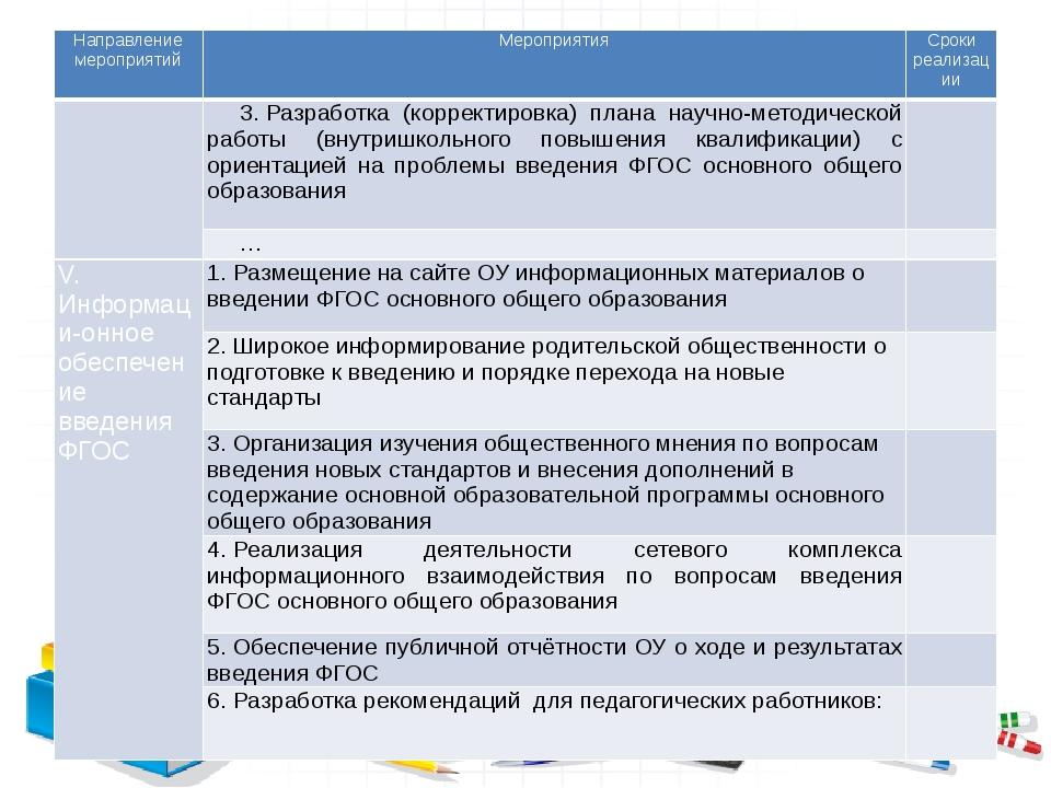 Направление мероприятий Мероприятия Сроки реализации 3.Разработка (корректи...