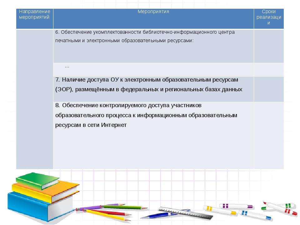 Направление мероприятий Мероприятия Сроки реализации 6.Обеспечение укомплек...