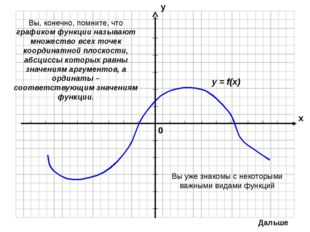Вы, конечно, помните, что графиком функции называют множество всех точек коор