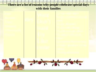 There are a lot of reasons why people celebrate special days with their famil