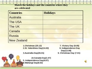 Match the holidays and the countries where they are celebrated 1.Christmas (