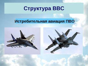 Структура ВВС Истребительная авиация ПВО
