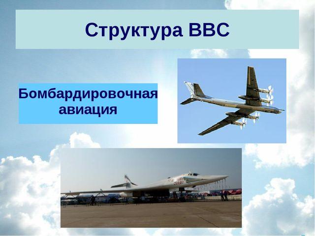 Структура ВВС Бомбардировочная авиация