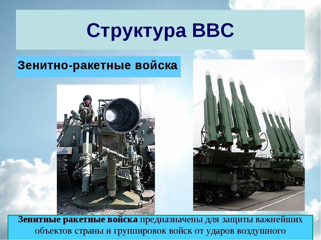 Структура ВВС Зенитно-ракетные войска Зенитные ракетные войскапредназначены...