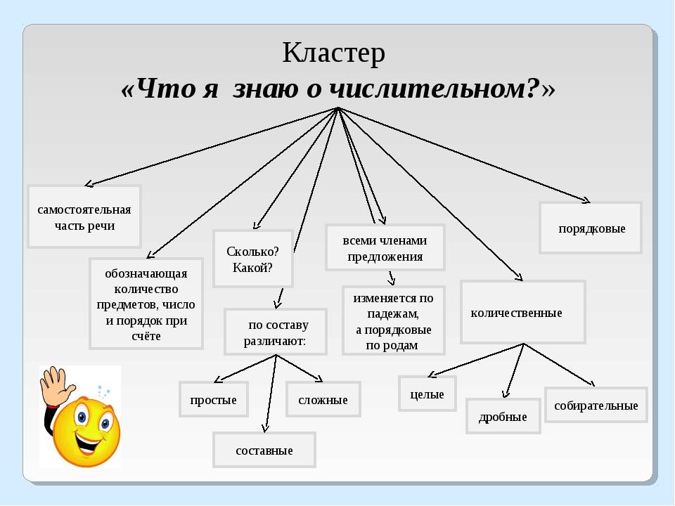 Как надо сделать кластер - Gallery-Oskol.ru