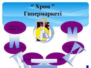 ХРОМ Хром (лат. Cromium) Cr, Д.И.Менделеевтің периодтық жүйесінің VI топ эле