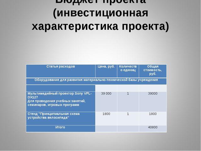 Бюджет проекта (инвестиционная характеристика проекта) Статья расходовЦена,...