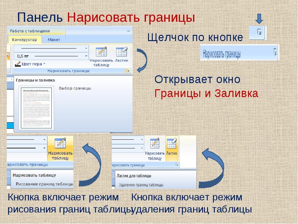 Панель Нарисовать границы Кнопка включает режим рисования границ таблицы Кноп...