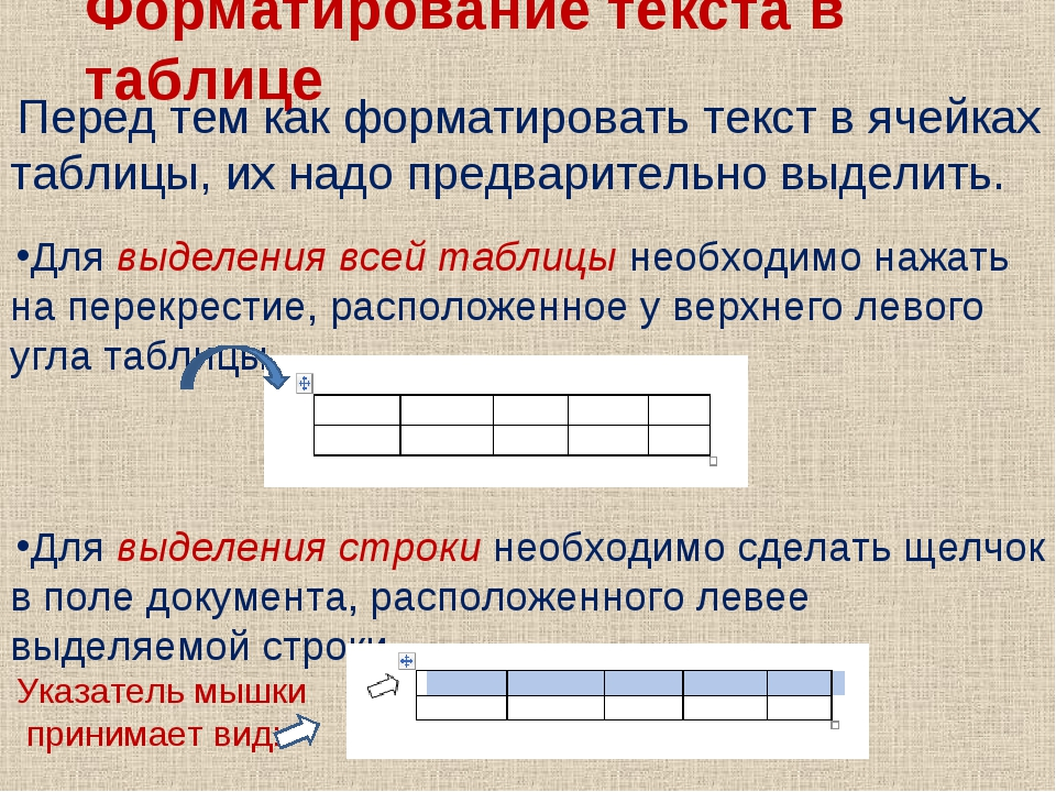 Форматирование текста в таблице Перед тем как форматировать текст в ячейках т...
