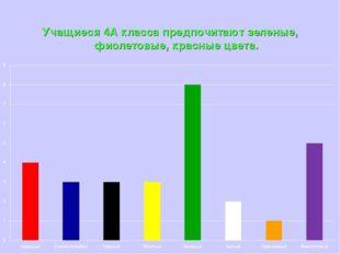 Учащиеся 4А класса предпочитают зеленые, фиолетовые, красные цвета.