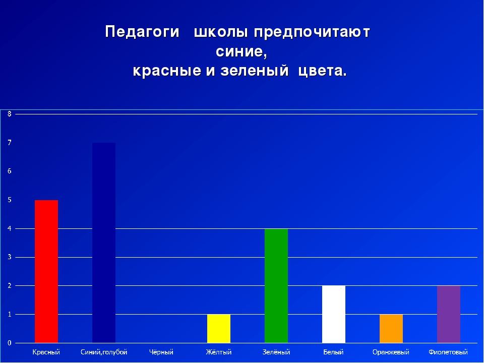 Педагоги школы предпочитают синие, красные и зеленый цвета.