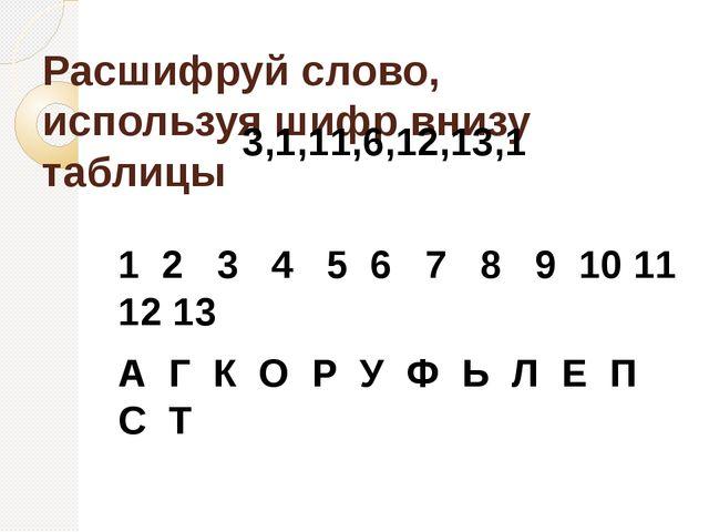 Расшифруй слово, используя шифр внизу таблицы  3,1,11,6,12,13,1  1  2   3...