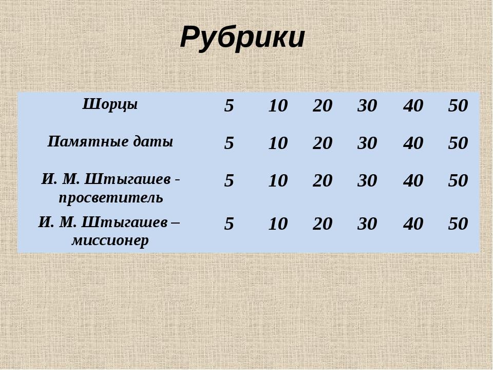 Вопрос Какова численность шорцев в Российской Федерации? ответ
