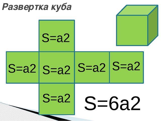 Развертка куба S=а2 S=а2 S=а2 S=а2 S=а2 S=а2 S=6а2