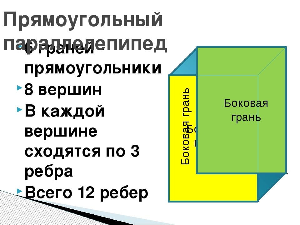 6 граней - прямоугольники 8 вершин В каждой вершине сходятся по 3 ребра Всего...