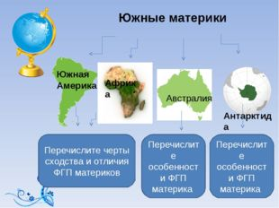 Южные материки Южная Америка Африка Антарктида Перечислите черты сходства и о