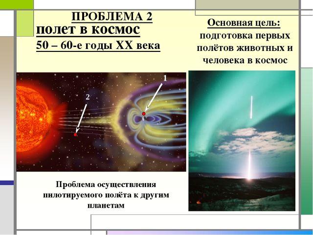 полет в космос 50 – 60-е годы XX века Основная цель: подготовка первых полёто...