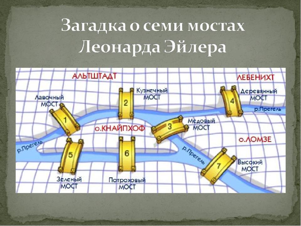 Загадка про мостик