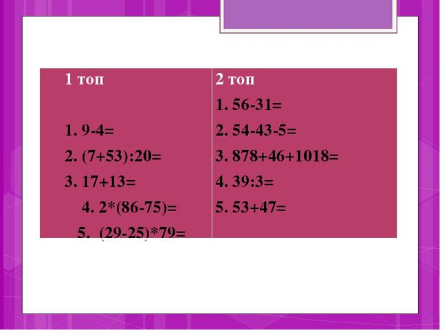 1 топ 1. 9-4= 2. (7+53):20= 3. 17+13= 4. 2*(86-75)= 5. (29-25)*79=2 топ 1. 5...