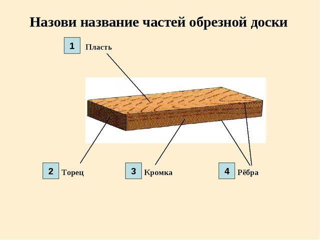 Назови название частей обрезной доски Пласть Торец Кромка Рёбра 1 2 3 4