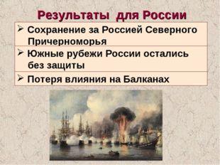 Результаты для России Сохранение за Россией Северного Причерноморья Южные руб