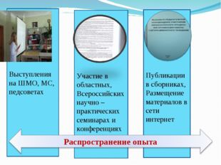 Выступления на ШМО, МС, педсоветах Участие в областных, Всероссийских научно