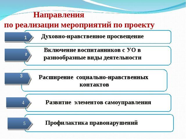 Направления по реализации мероприятий по проекту Духовно-нравственное просве...