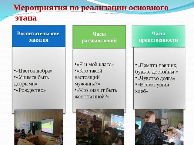 Мероприятия по реализации основного этапа Воспитательские занятия Часы размы...