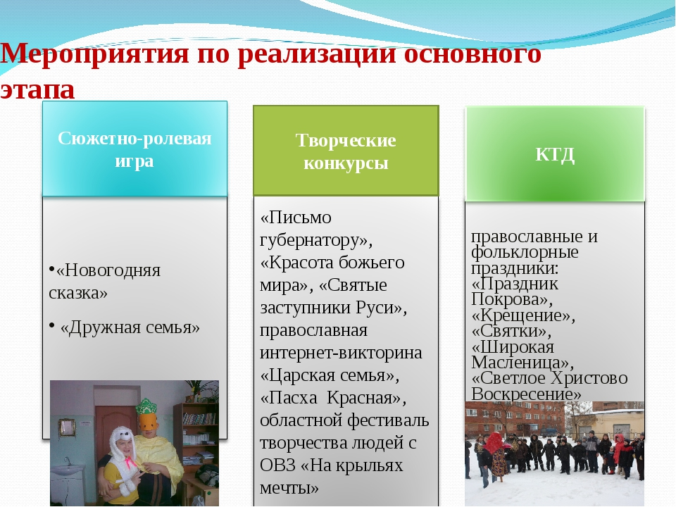 Мероприятия по реализации основного этапа Творческие конкурсы