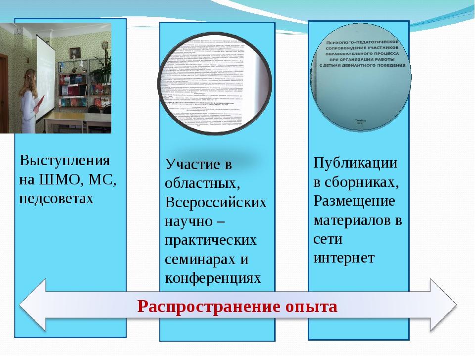 Выступления на ШМО, МС, педсоветах Участие в областных, Всероссийских научно...