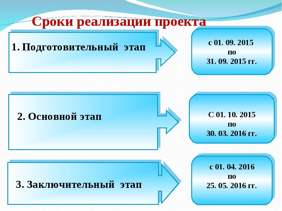 Подготовительный этап с 01. 09. 2015 по 31. 09. 2015 гг. 2. Основной этап С 0...