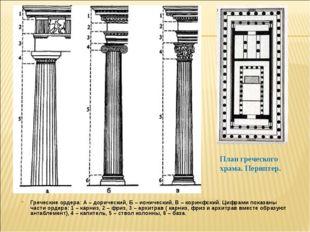 Греческие ордера: А – дорический, Б – ионический, В – коринфский. Цифрами пок