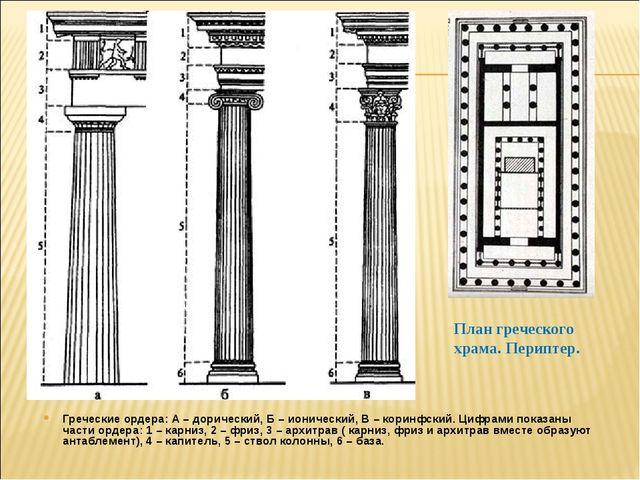 Греческие ордера: А – дорический, Б – ионический, В – коринфский. Цифрами пок...