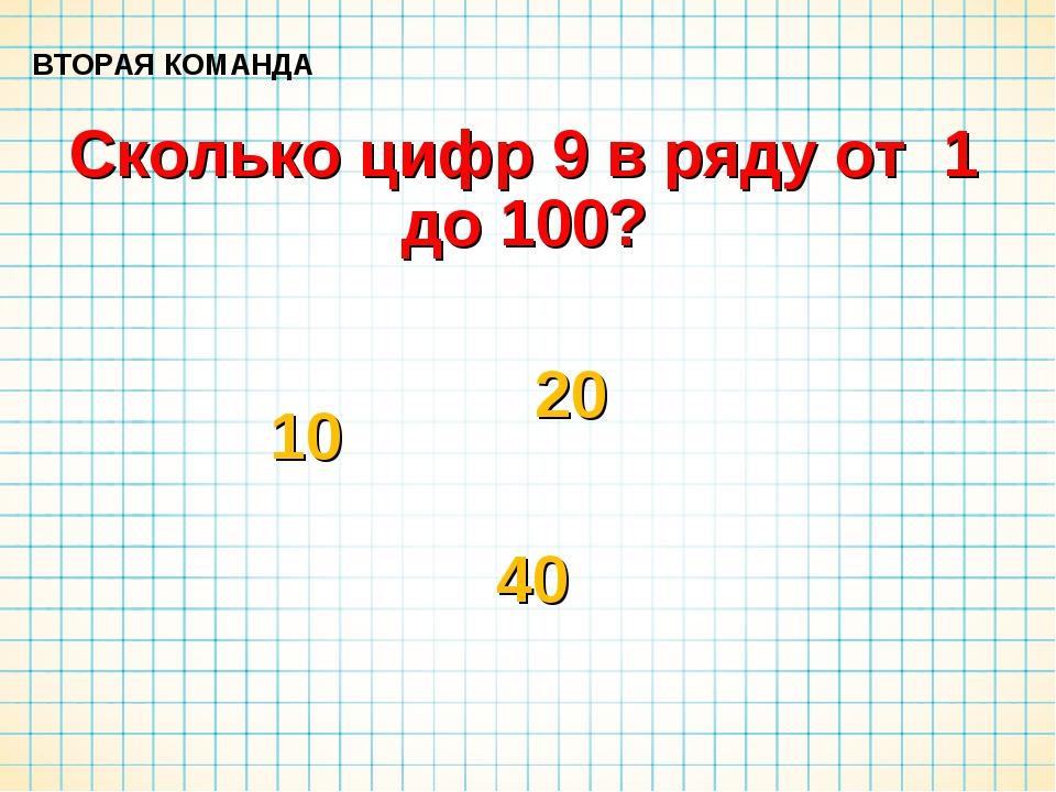 ВТОРАЯ КОМАНДА Сколько цифр 9 в ряду от 1 до 100? 10 40 20