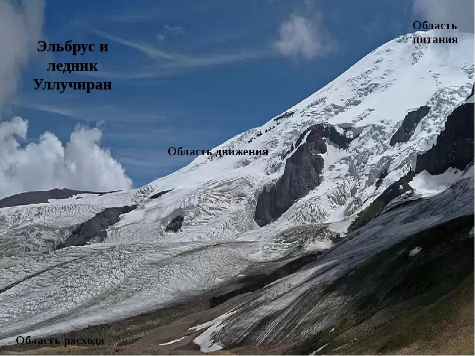 Область питания Область движения Область расхода Эльбрус и ледник Уллучиран
