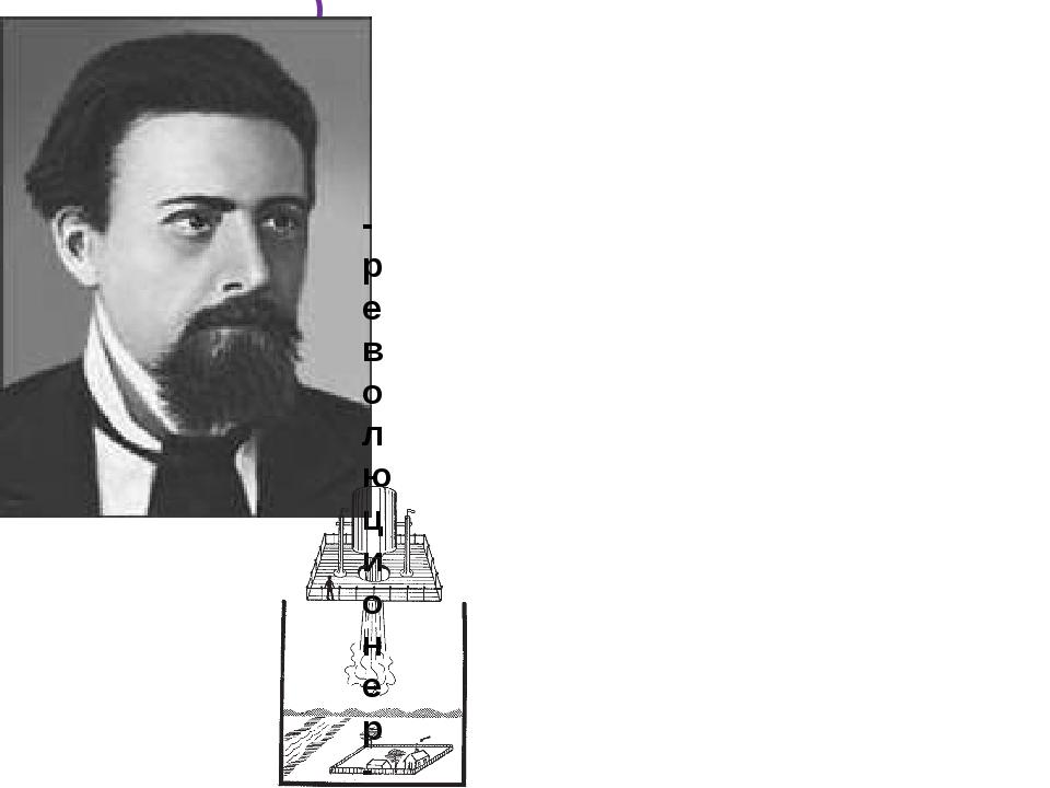 Николай Иванович Кибальчич (1853-1881г) - революционер-народоволец, автор пер...