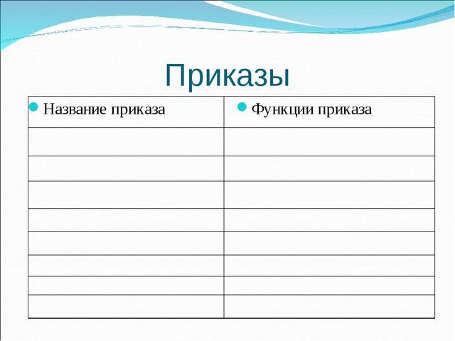Приказы Название приказа Функции приказа