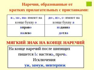 Наречия, образованные от кратких прилагательных с приставками: МЯГКИЙ ЗНАК Н