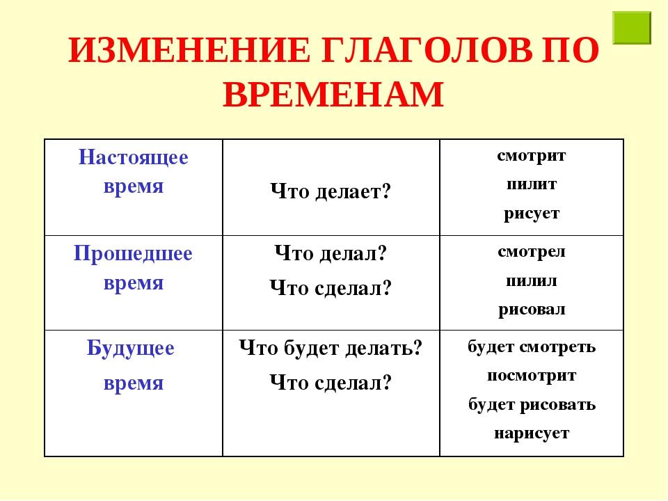 Как сделать глагол в настоящем времени