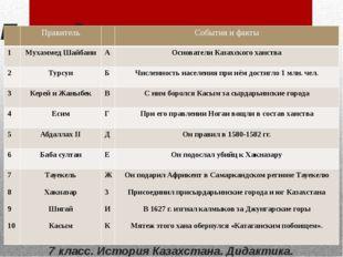 Приведите в соответствие 7 класс. История Казахстана. Дидактика. Правитель Со