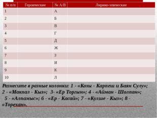 Разнесите в разные колонки: 1 - «Козы - Карпеш и Баян Сулу»; 2 - «Макпал - Кы