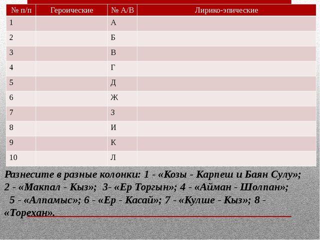 Разнесите в разные колонки: 1 - «Козы - Карпеш и Баян Сулу»; 2 - «Макпал - Кы...