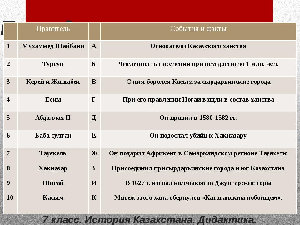 Приведите в соответствие 7 класс. История Казахстана. Дидактика. Правитель Со...