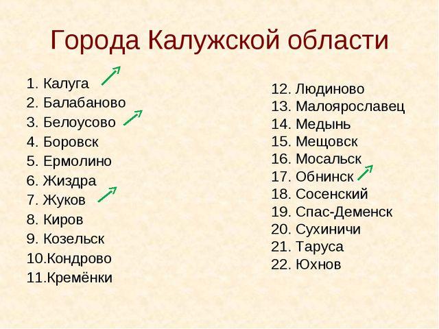 Города Калужской области Калуга Балабаново Белоусово Боровск Ермолино Жизд...