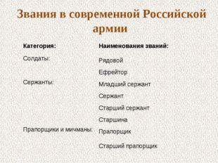 Звания в современной Российской армии Категория:Наименования званий: Солдаты