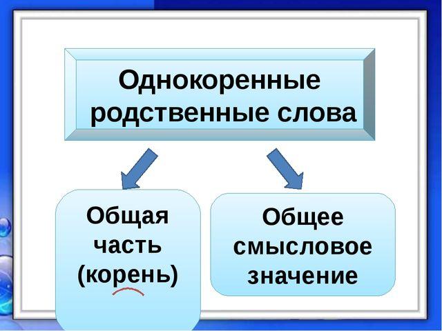 Однокоренные родственные слова Общая часть (корень) Общее смысловое значение