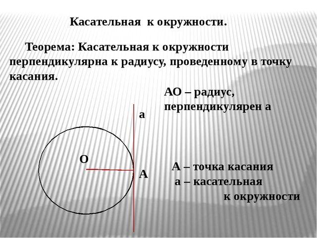 Касательная к окружности. Теорема: Касательная к окружности перпендикулярна...