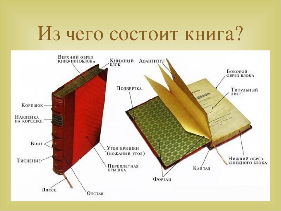 какой материал используют при твердом переплете книг автобусные билеты Москвы